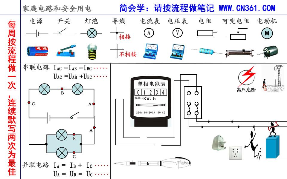 初中物理生活用电(家庭电路及其安全用电)单元基础知